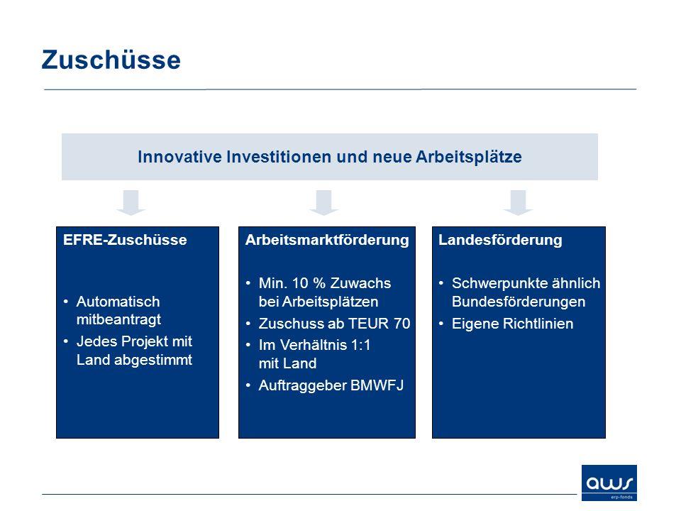 Innovative Investitionen und neue Arbeitsplätze