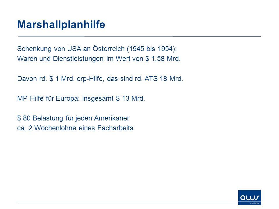 Marshallplanhilfe Schenkung von USA an Österreich (1945 bis 1954):