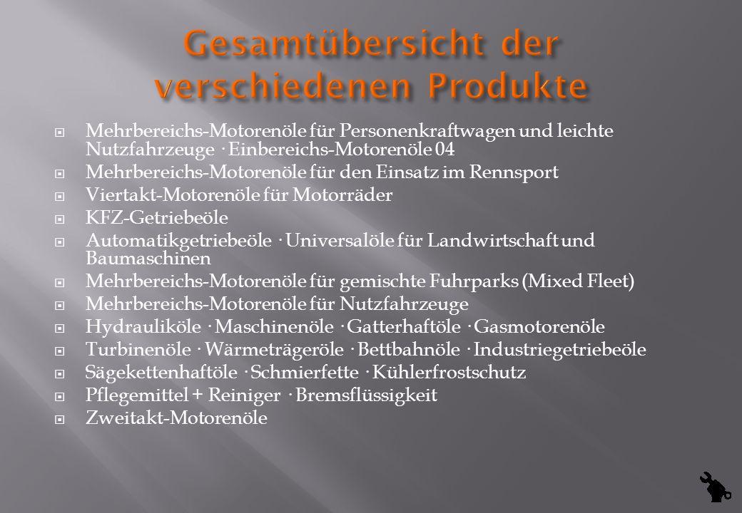 Gesamtübersicht der verschiedenen Produkte