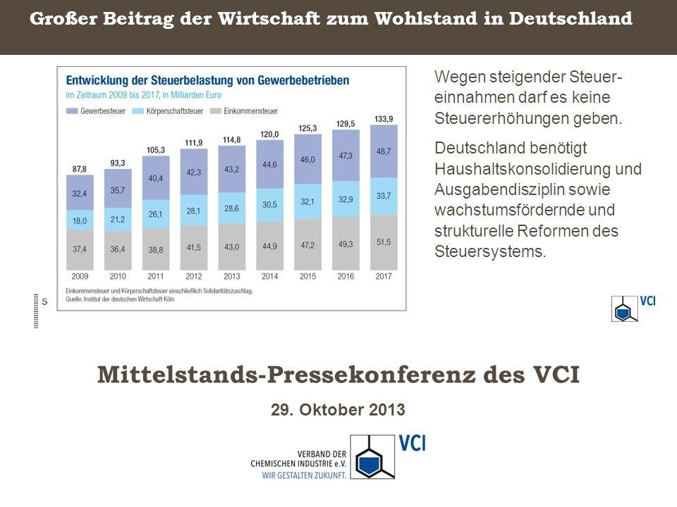 Großer Beitrag der Wirtschaft zum Wohlstand in Deutschland
