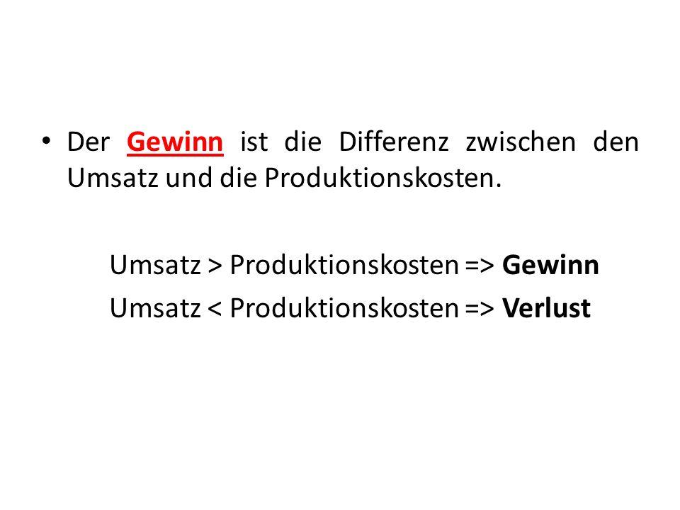 Der Gewinn ist die Differenz zwischen den Umsatz und die Produktionskosten.