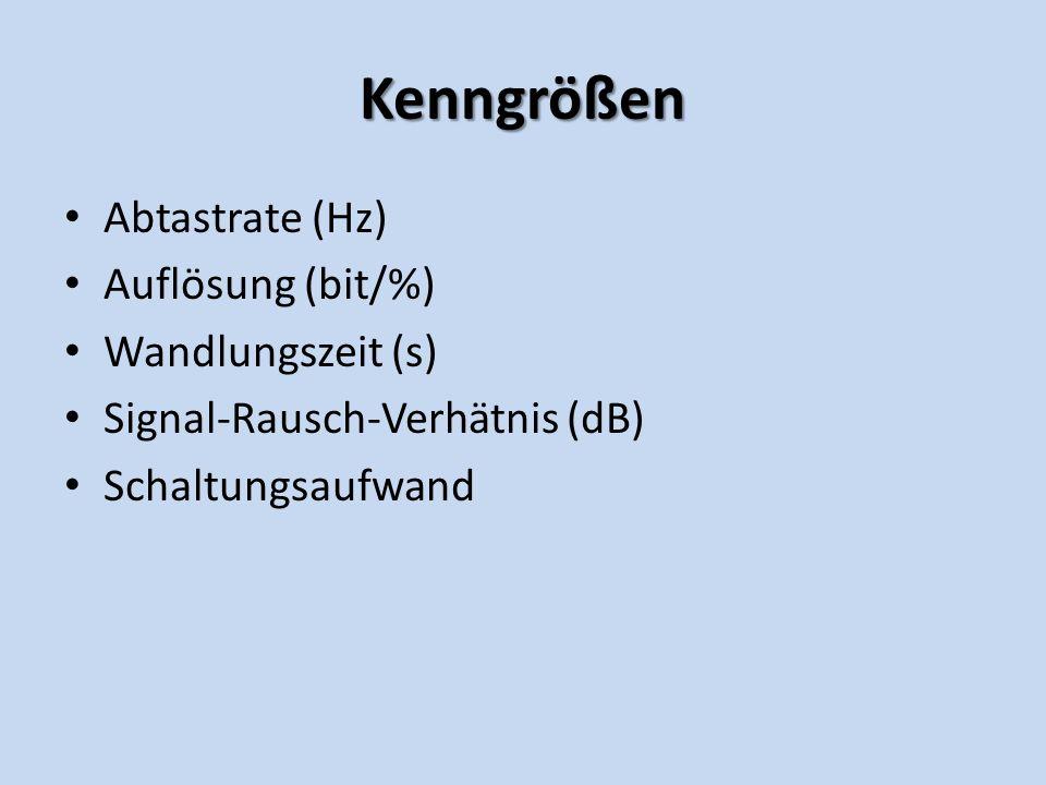 Kenngrößen Abtastrate (Hz) Auflösung (bit/%) Wandlungszeit (s)