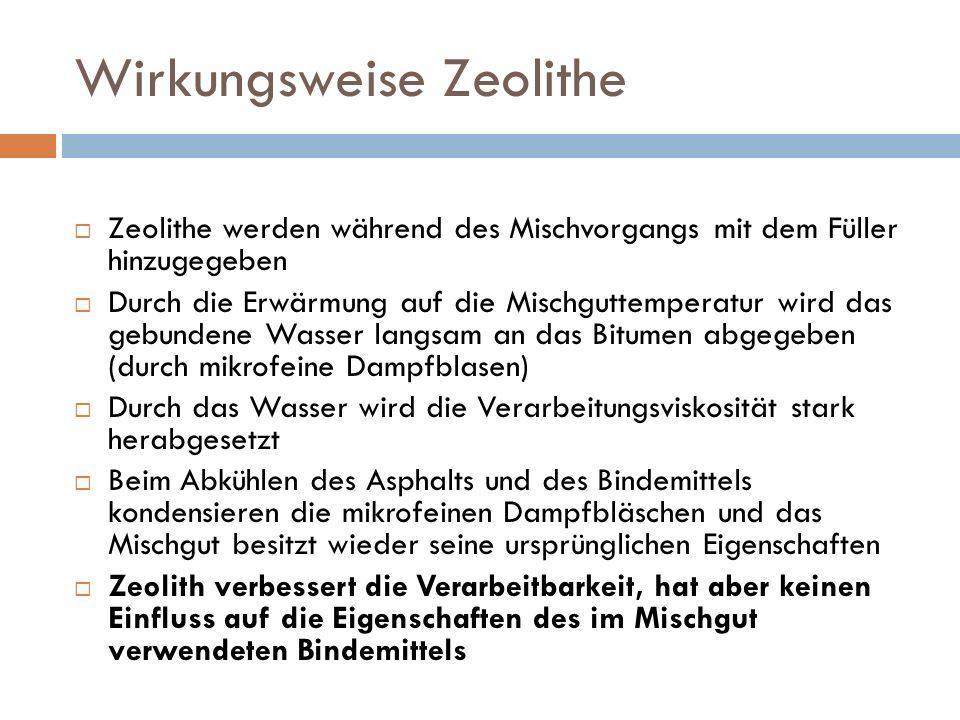 Wirkungsweise Zeolithe