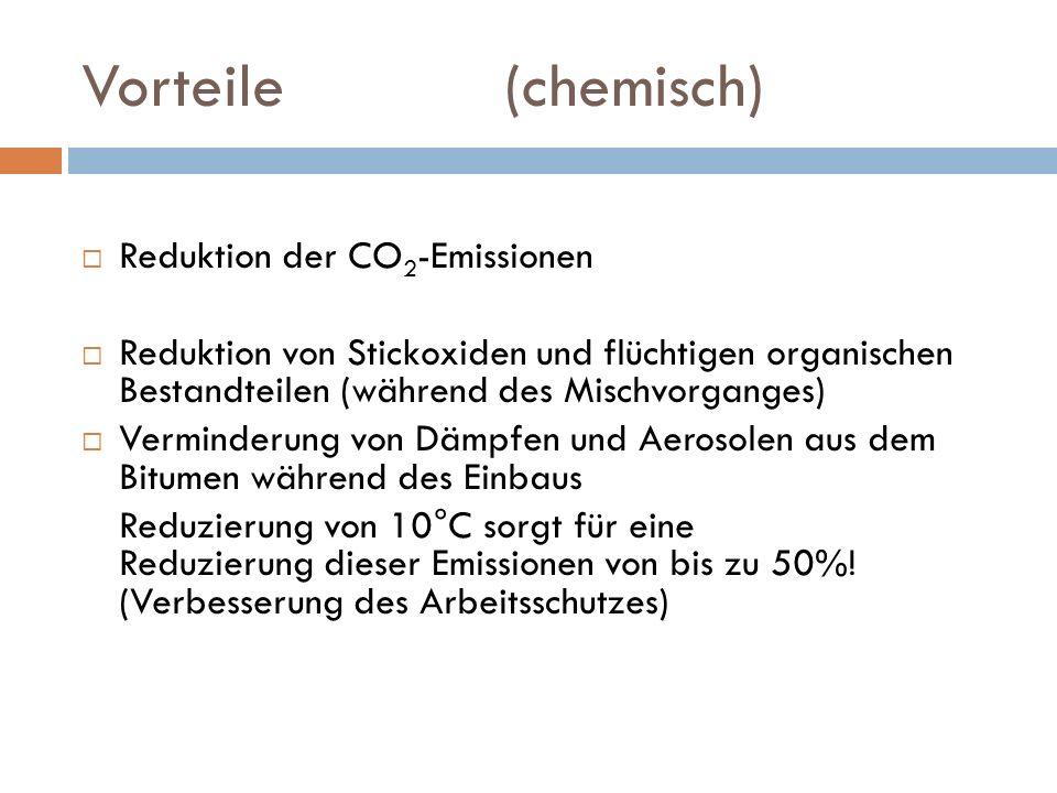 Vorteile (chemisch) Reduktion der CO2-Emissionen