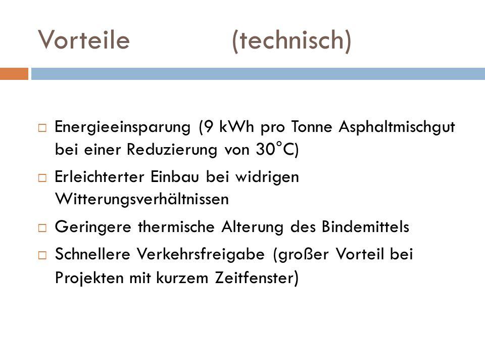 Vorteile (technisch)Energieeinsparung (9 kWh pro Tonne Asphaltmischgut bei einer Reduzierung von 30°C)