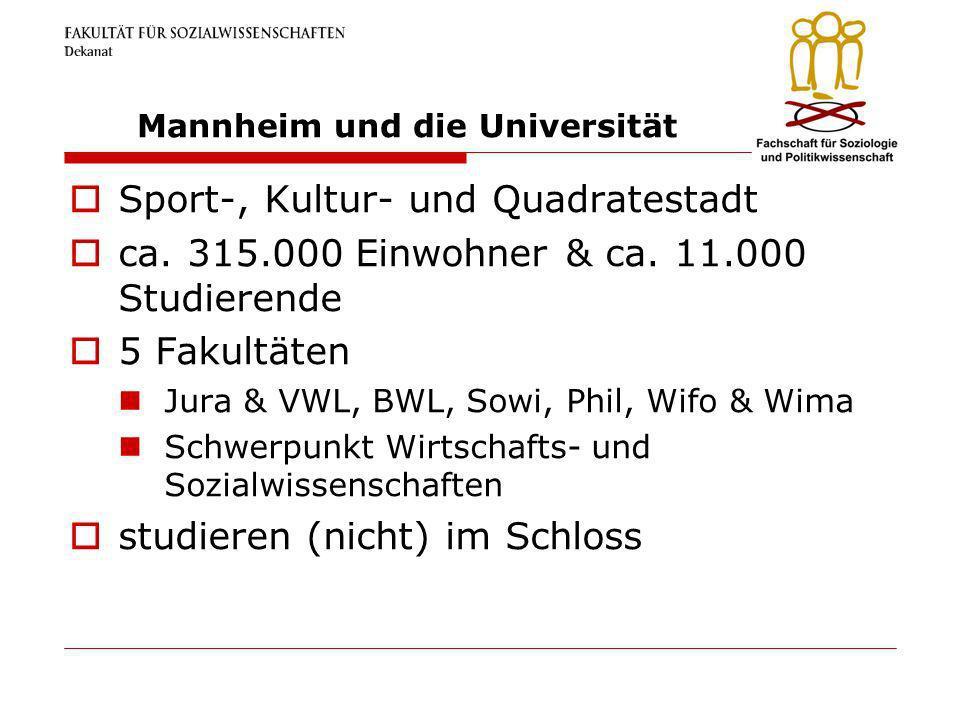 Mannheim und die Universität