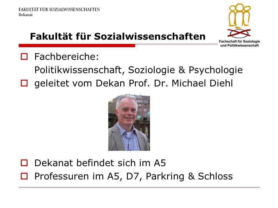 Fakultät für Sozialwissenschaften