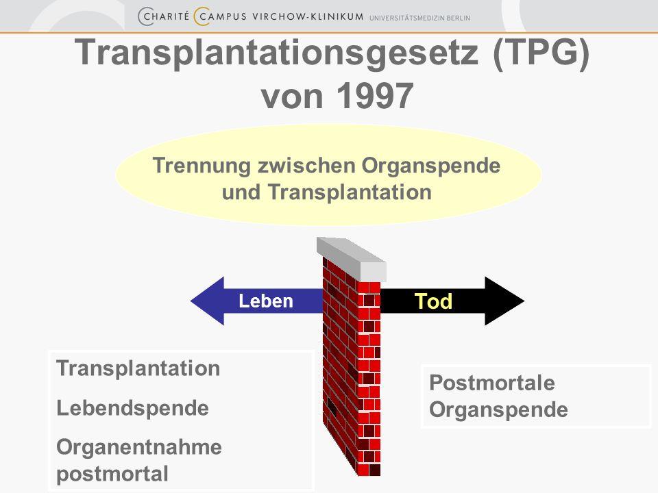 Transplantationsgesetz (TPG) von 1997