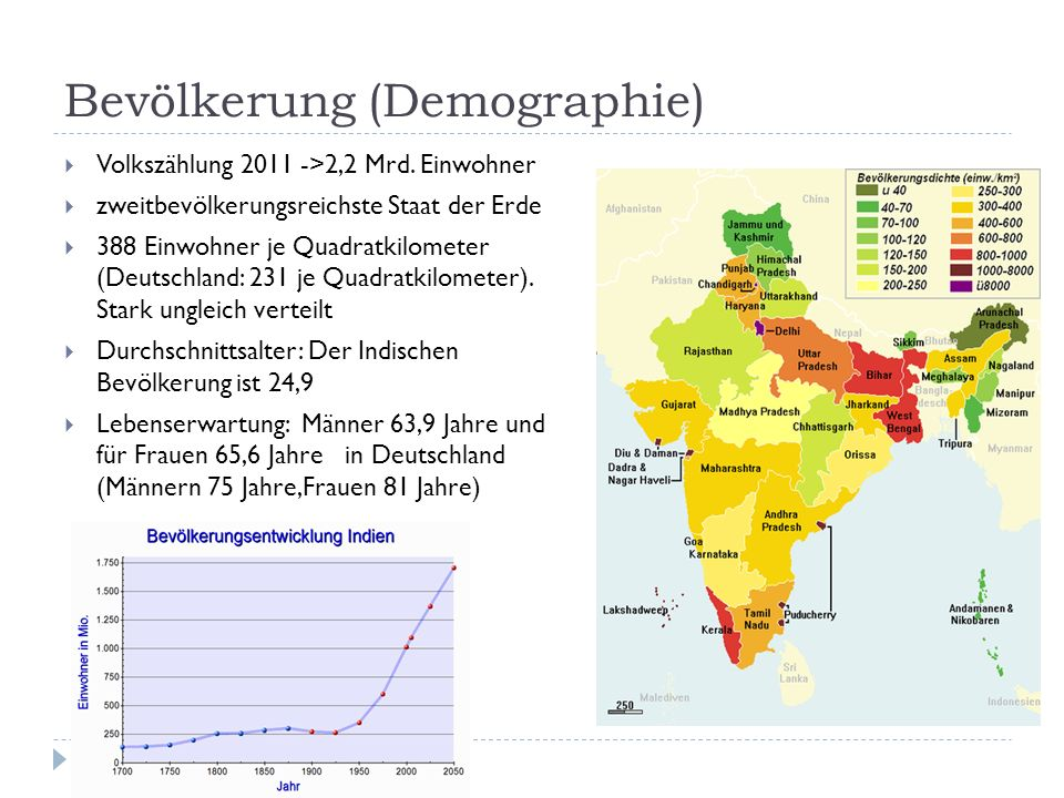 Bevölkerung (Demographie)