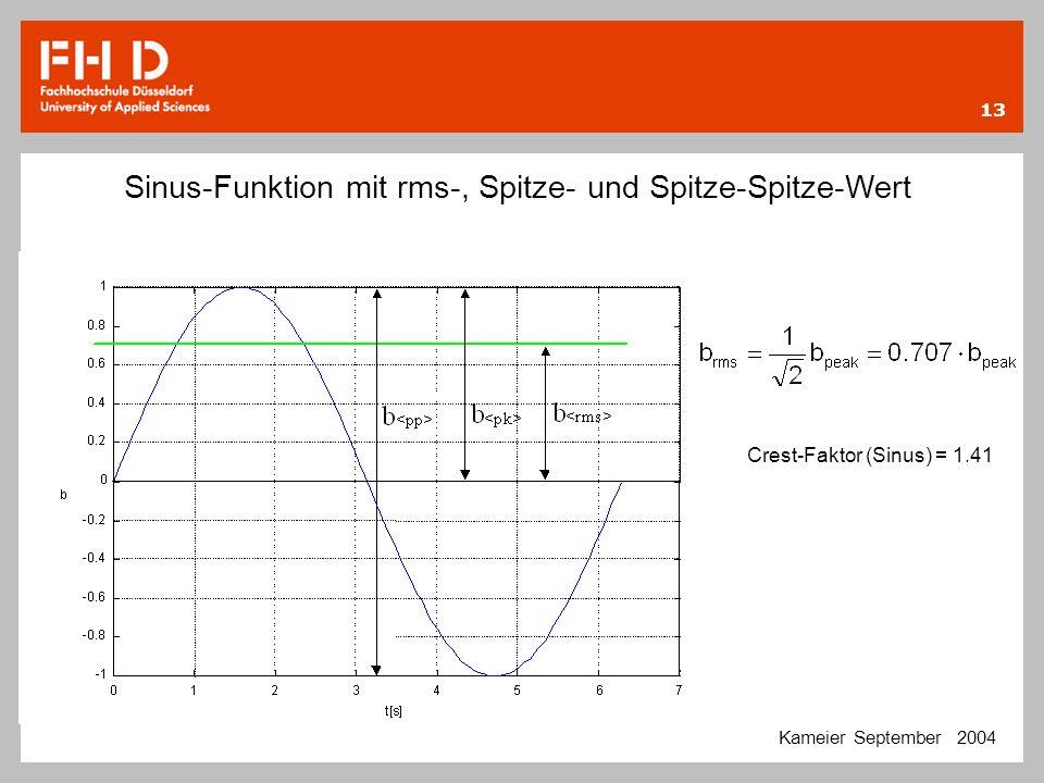 Sinus-Funktion mit rms-, Spitze- und Spitze-Spitze-Wert