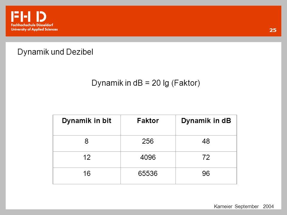 Dynamik in dB = 20 lg (Faktor)