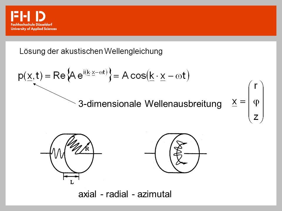 3-dimensionale Wellenausbreitung