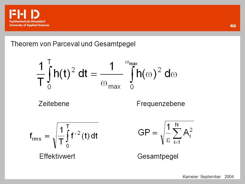 Theorem von Parceval und Gesamtpegel