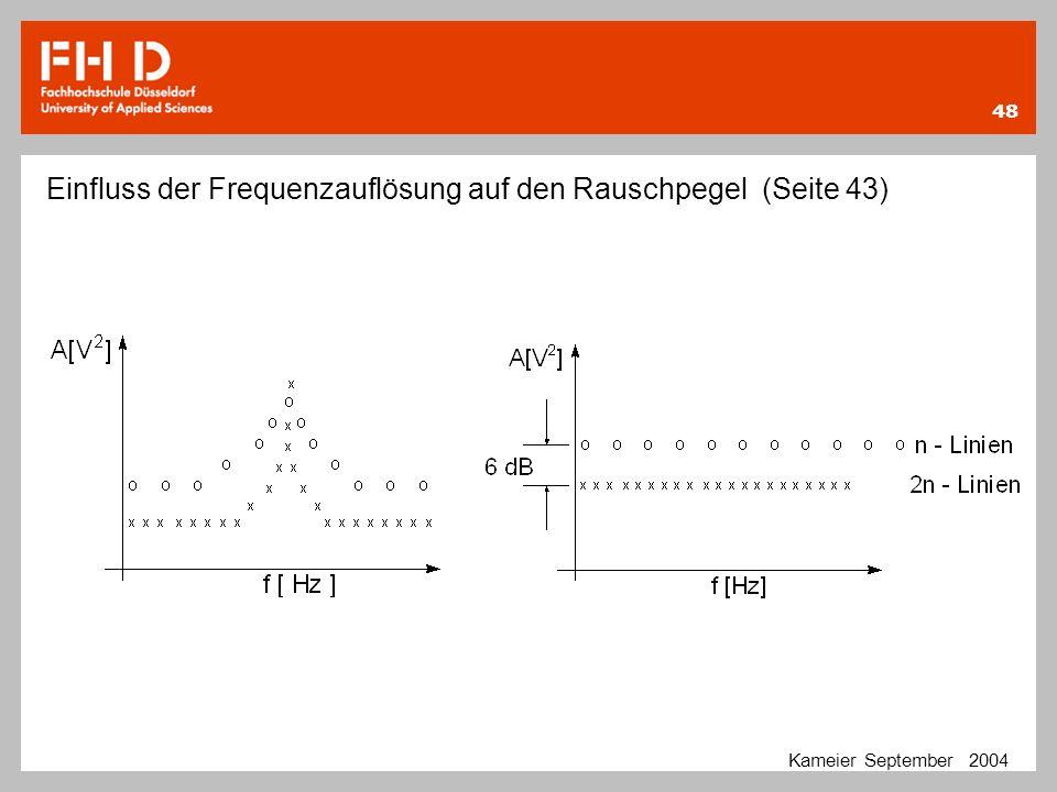 Einfluss der Frequenzauflösung auf den Rauschpegel (Seite 43)