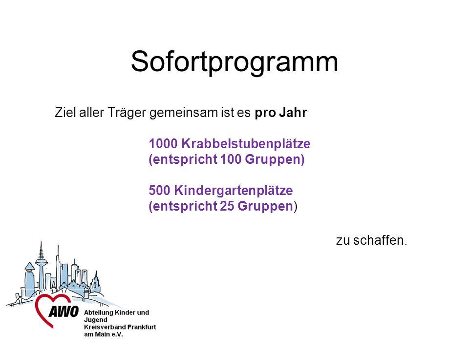 Sofortprogramm