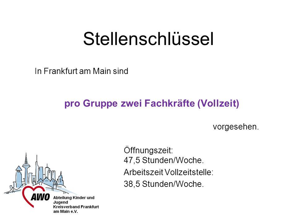 Stellenschlüssel In Frankfurt am Main sind