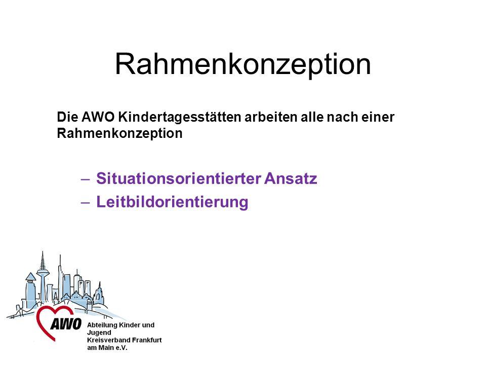 Rahmenkonzeption Situationsorientierter Ansatz Leitbildorientierung