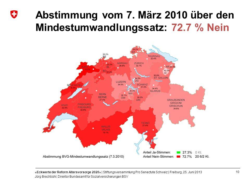 Abstimmung vom 7. März 2010 über den Mindestumwandlungssatz: 72