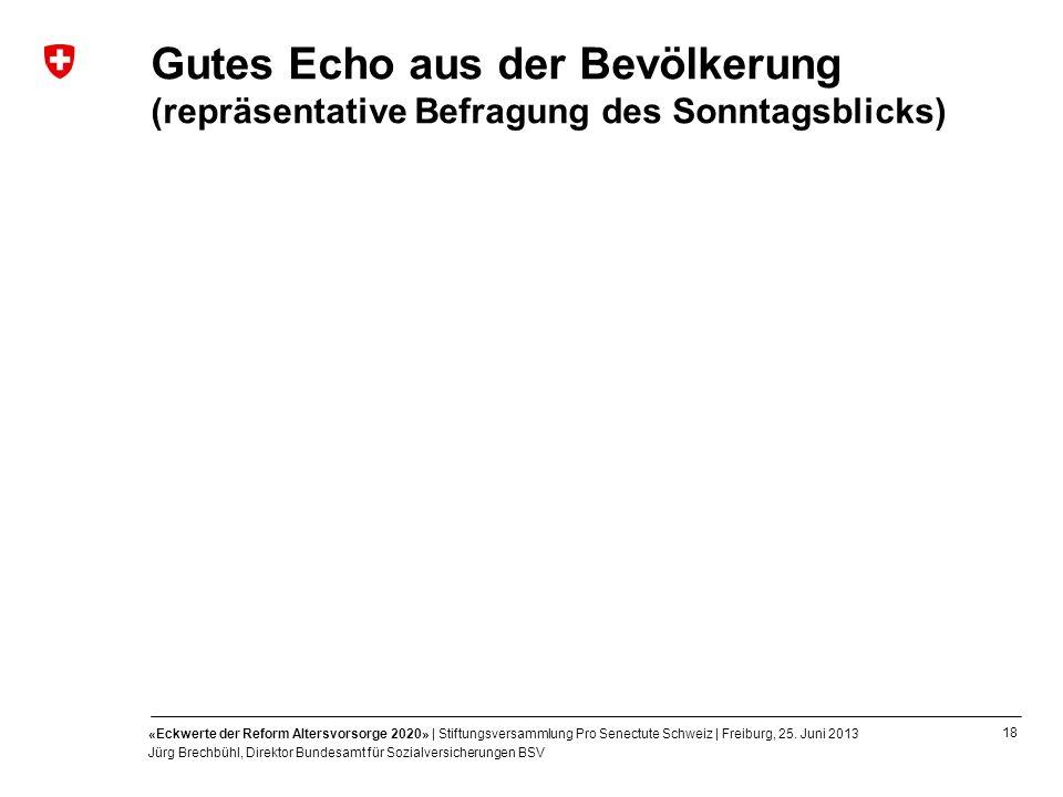 Gutes Echo aus der Bevölkerung (repräsentative Befragung des Sonntagsblicks)