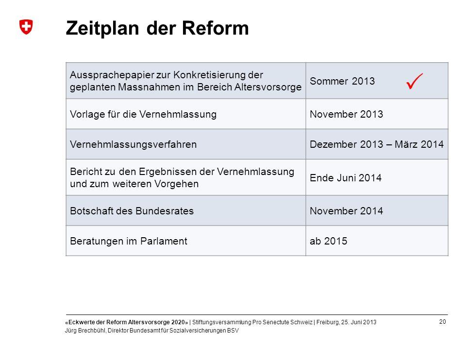 Zeitplan der Reform Aussprachepapier zur Konkretisierung der geplanten Massnahmen im Bereich Altersvorsorge.