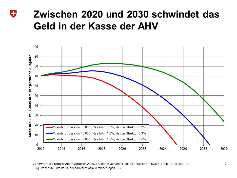 Zwischen 2020 und 2030 schwindet das Geld in der Kasse der AHV