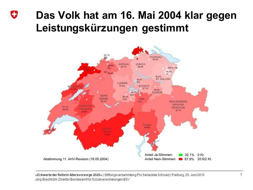 Das Volk hat am 16. Mai 2004 klar gegen Leistungskürzungen gestimmt