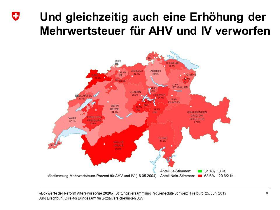 Und gleichzeitig auch eine Erhöhung der Mehrwertsteuer für AHV und IV verworfen