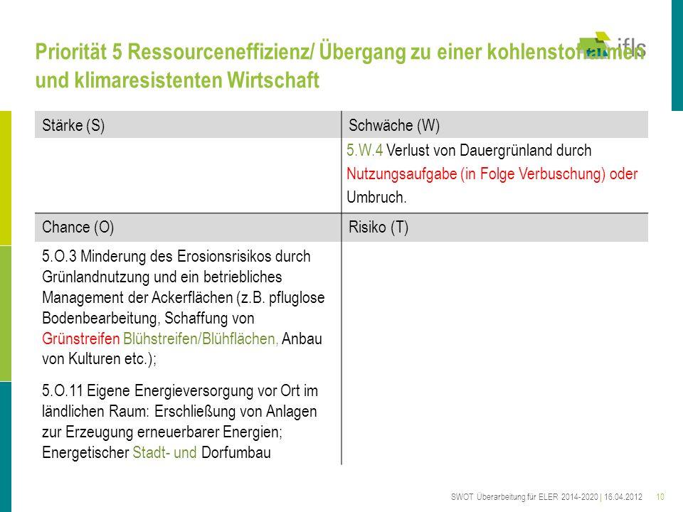 Priorität 5 Ressourceneffizienz/ Übergang zu einer kohlenstoffarmen und klimaresistenten Wirtschaft