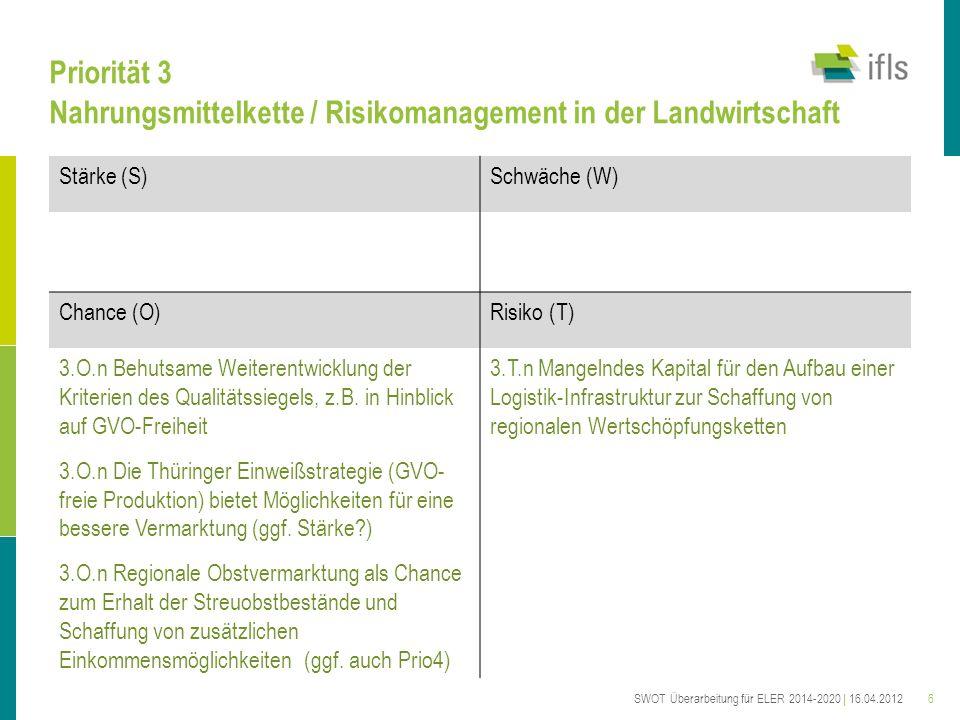 Priorität 3 Nahrungsmittelkette / Risikomanagement in der Landwirtschaft