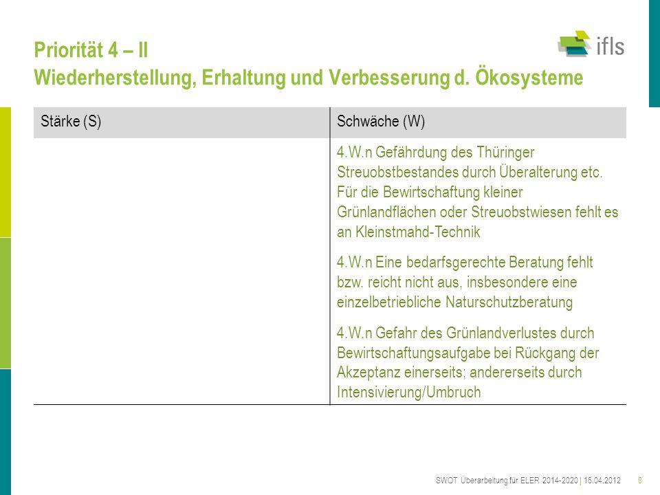 Priorität 4 – II Wiederherstellung, Erhaltung und Verbesserung d