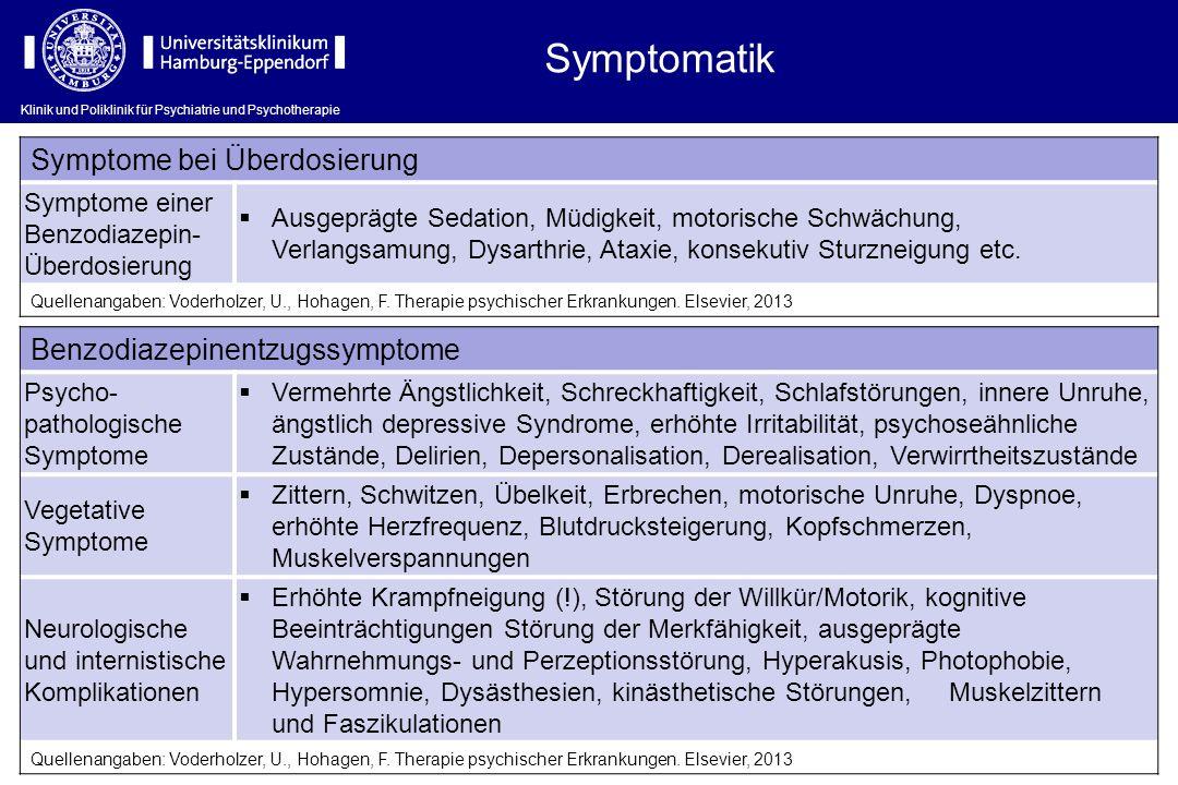 Symptomatik Symptome bei Überdosierung Benzodiazepinentzugssymptome