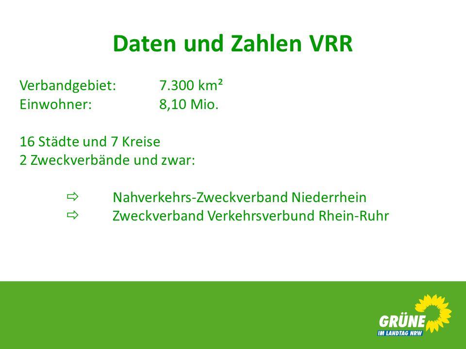 Daten und Zahlen VRR Verbandgebiet: 7.300 km² Einwohner: 8,10 Mio. 16 Städte und 7 Kreise. 2 Zweckverbände und zwar: