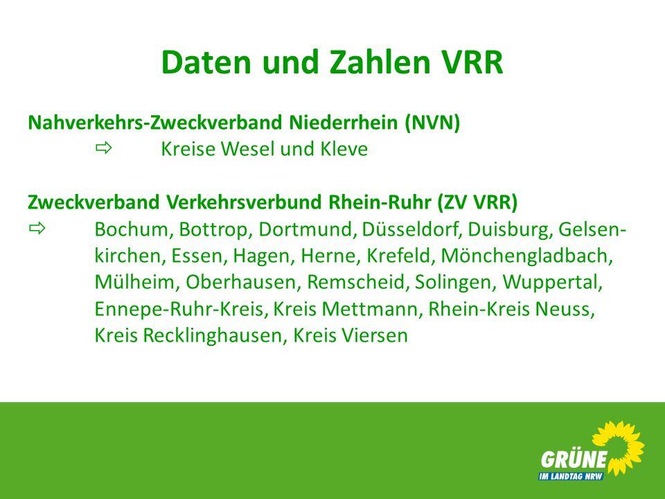 Daten und Zahlen VRR Nahverkehrs-Zweckverband Niederrhein (NVN)  Kreise Wesel und Kleve Zweckverband Verkehrsverbund Rhein-Ruhr (ZV VRR)
