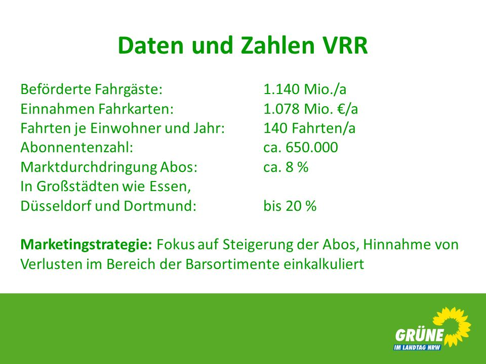 Daten und Zahlen VRR Beförderte Fahrgäste: 1.140 Mio./a