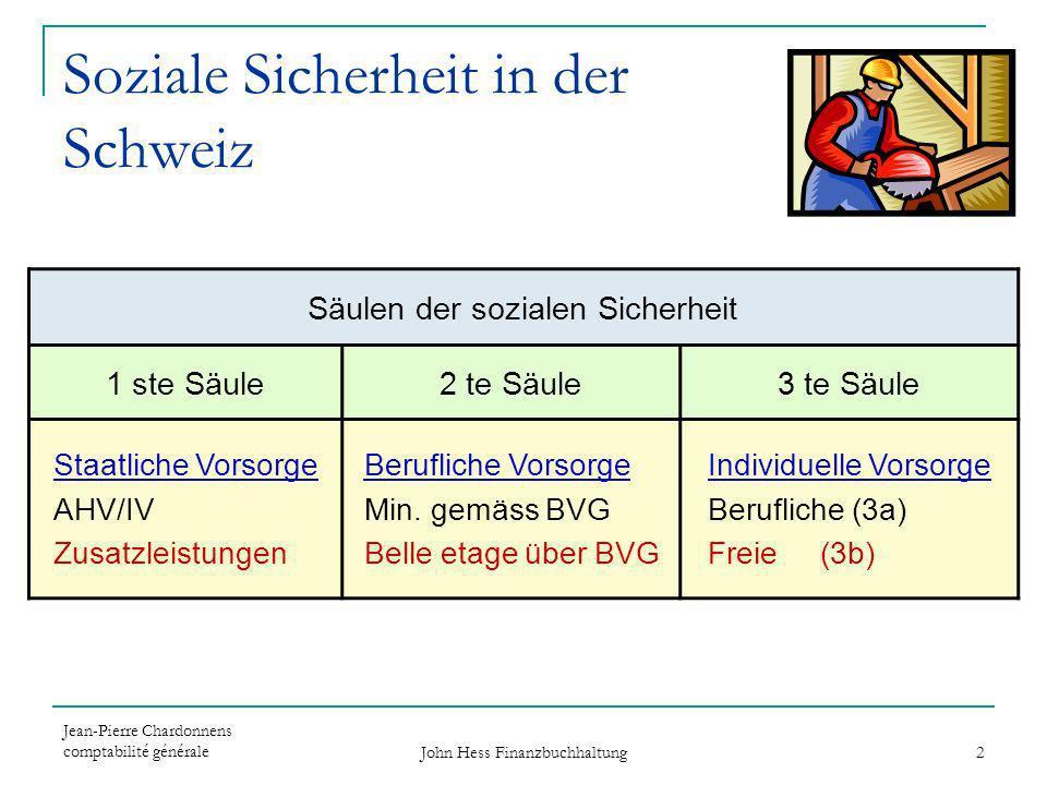 Soziale Sicherheit in der Schweiz