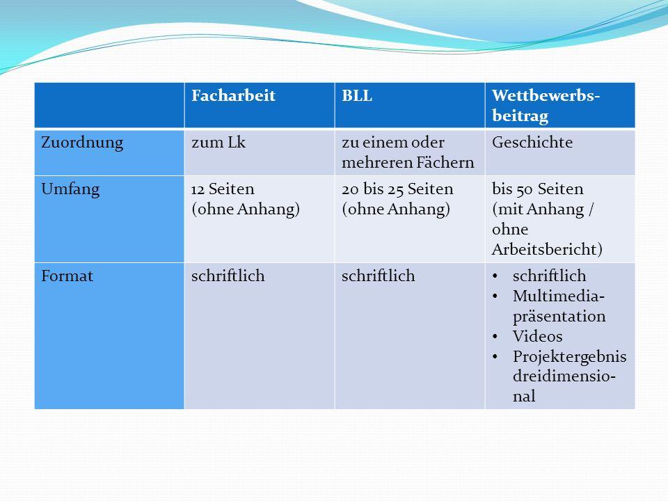Facharbeit BLL. Wettbewerbs-beitrag. Zuordnung. zum Lk. zu einem oder mehreren Fächern. Geschichte.