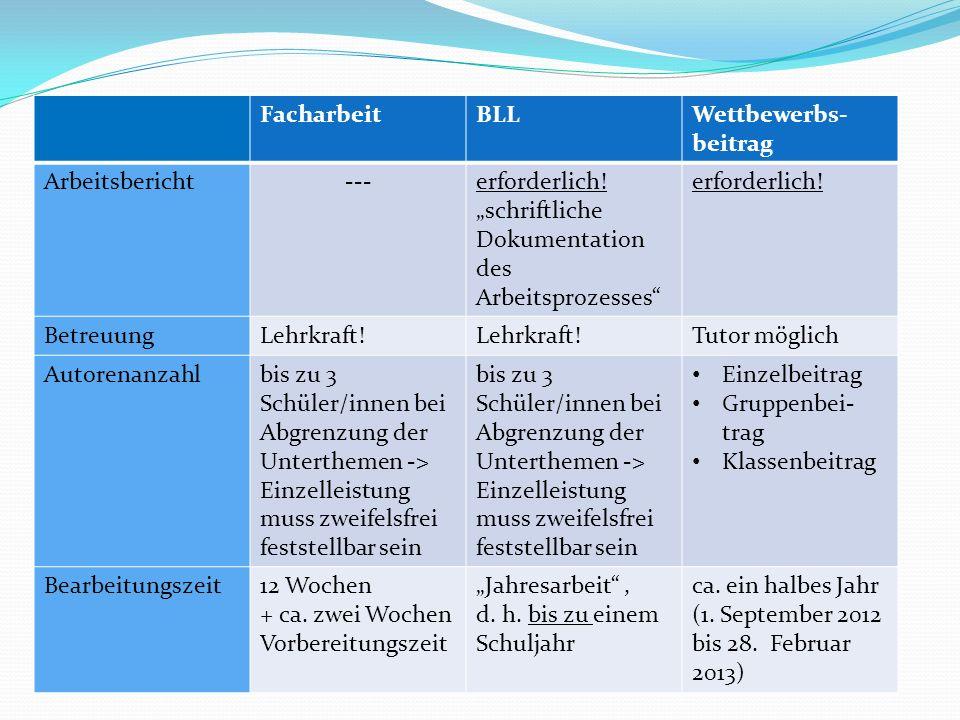 """Facharbeit BLL. Wettbewerbs-beitrag. Arbeitsbericht. --- erforderlich! """"schriftliche Dokumentation des Arbeitsprozesses"""