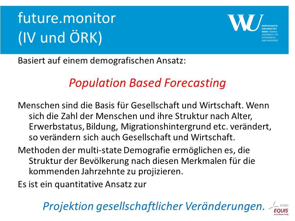 future.monitor (IV und ÖRK)