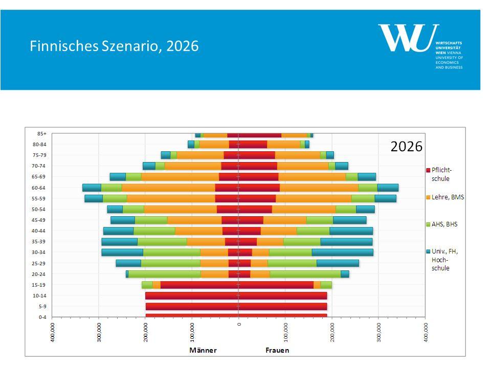 Finnisches Szenario, 2026