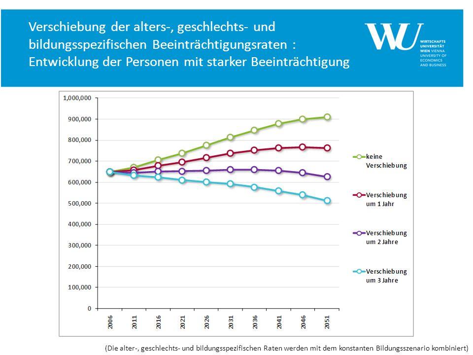 Verschiebung der alters-, geschlechts- und bildungsspezifischen Beeinträchtigungsraten : Entwicklung der Personen mit starker Beeinträchtigung