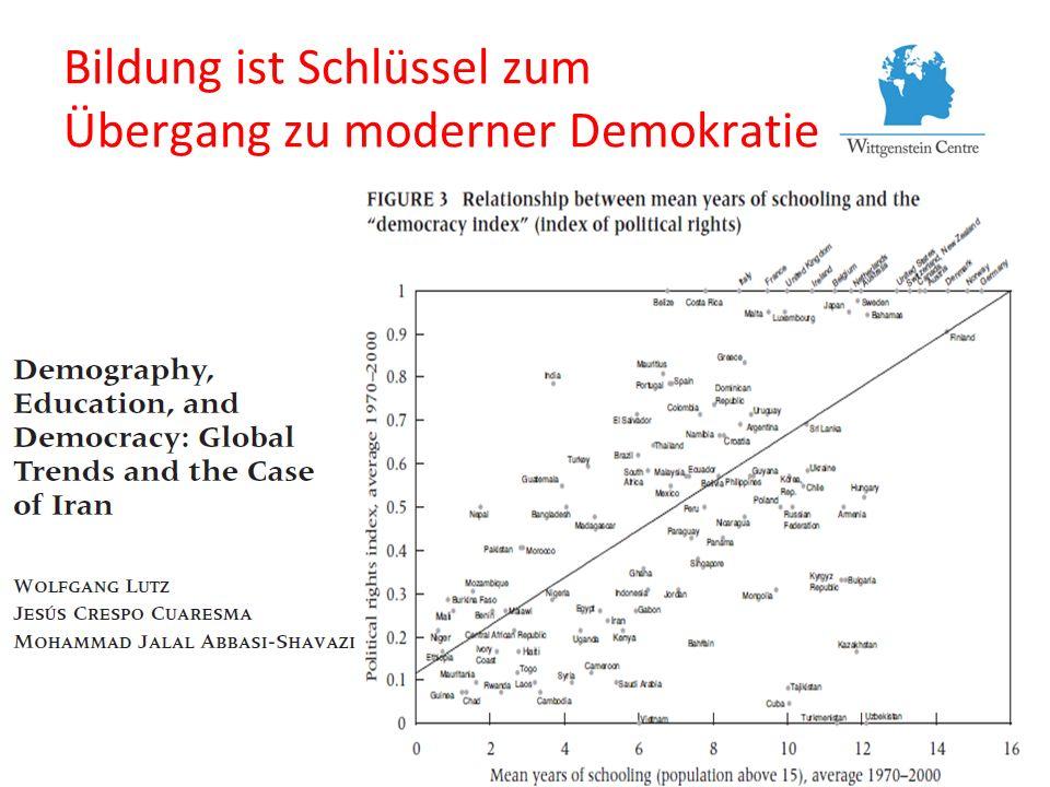 Bildung ist Schlüssel zum Übergang zu moderner Demokratie