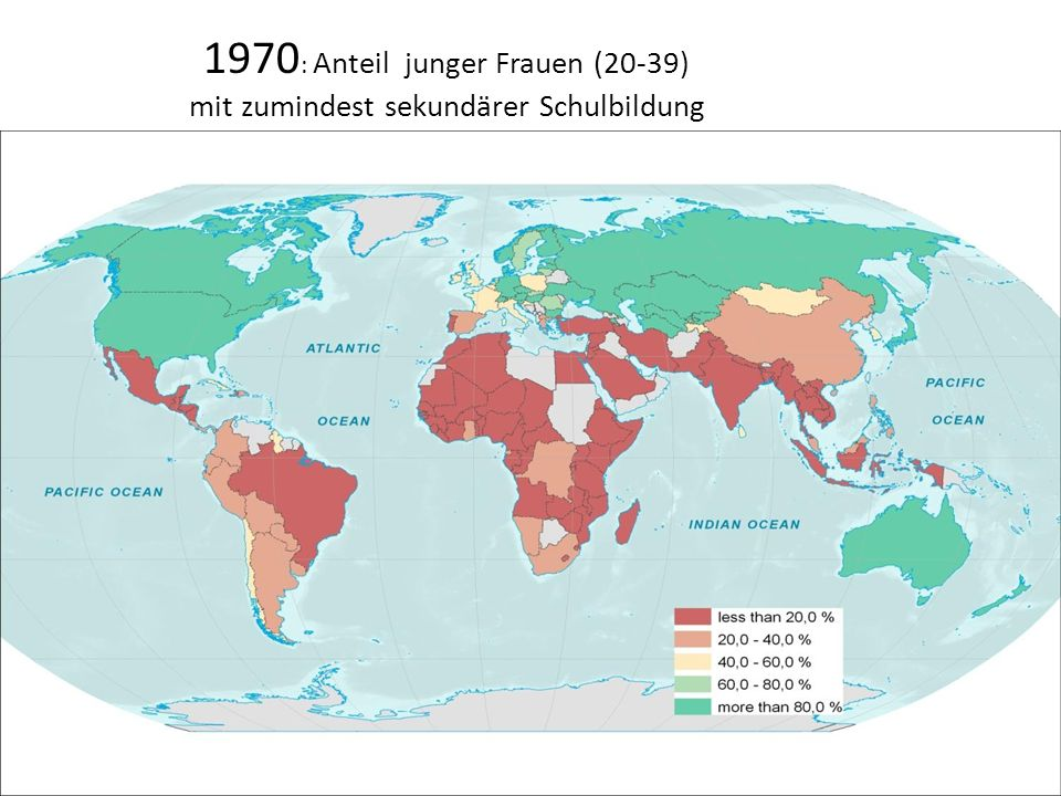 1970: Anteil junger Frauen (20-39) mit zumindest sekundärer Schulbildung