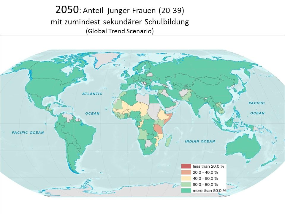 2050: Anteil junger Frauen (20-39) mit zumindest sekundärer Schulbildung (Global Trend Scenario)
