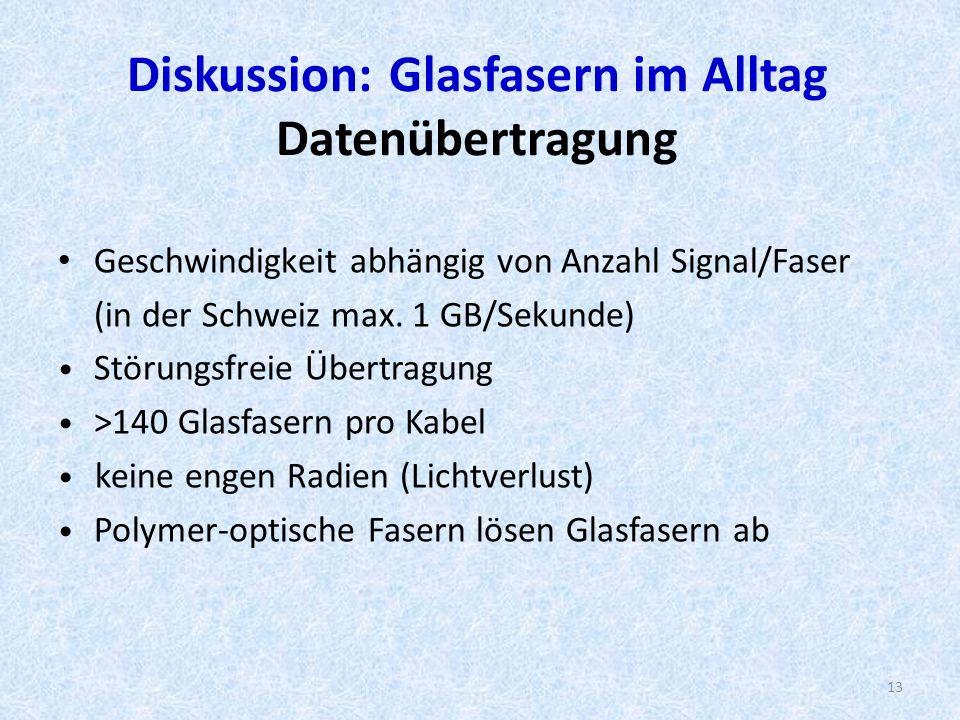 Diskussion: Glasfasern im Alltag Datenübertragung