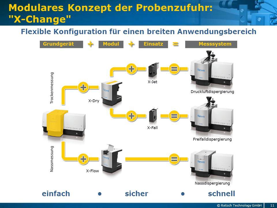 Modulares Konzept der Probenzufuhr: X-Change