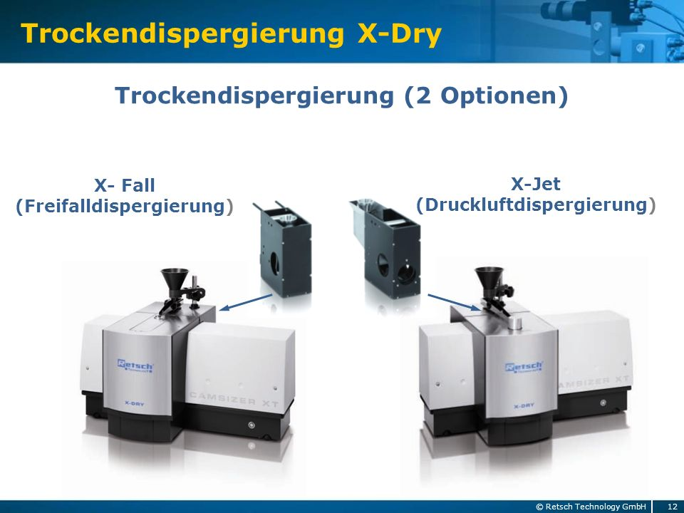 Trockendispergierung X-Dry