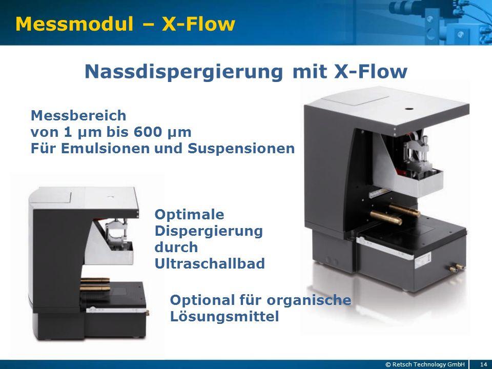 Nassdispergierung mit X-Flow