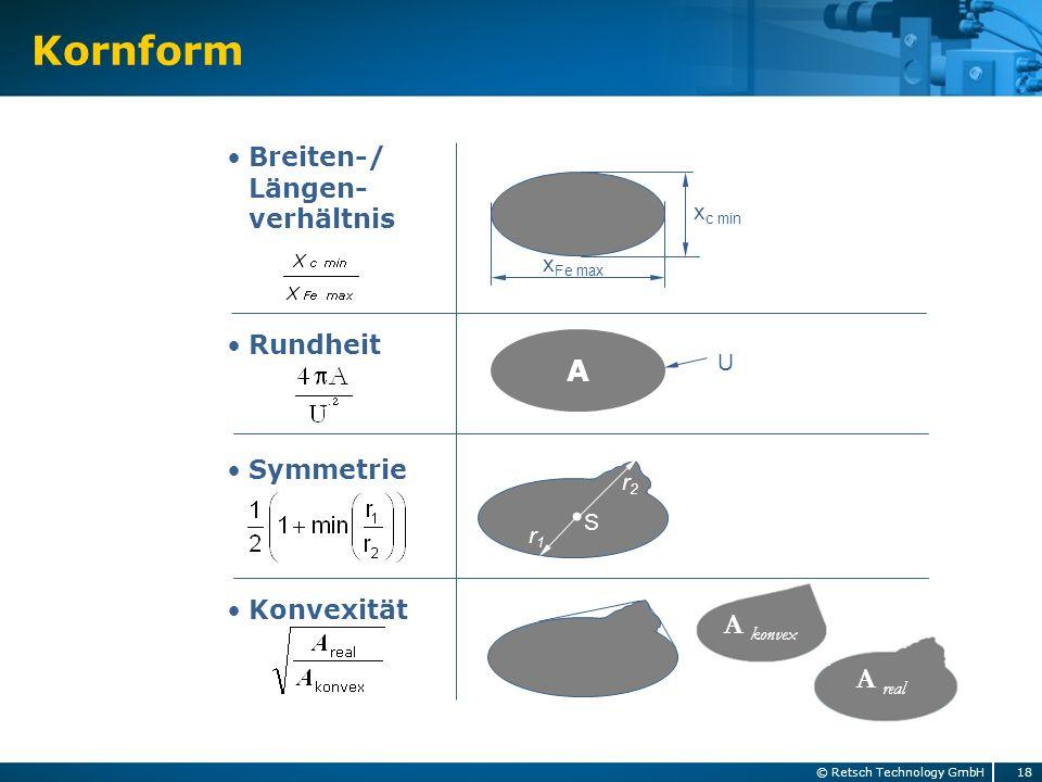 Kornform A A konvex A real Breiten-/ Längen- verhältnis Rundheit