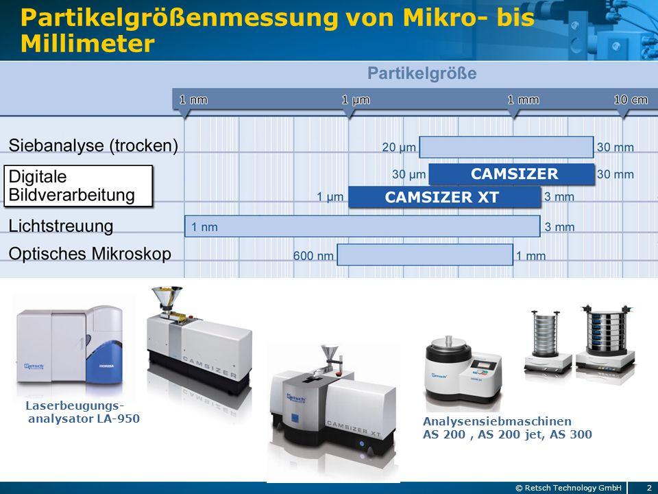 Laserbeugungs-analysator LA-950