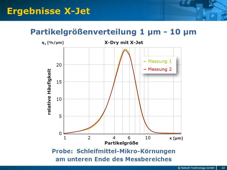 Ergebnisse X-Jet Partikelgrößenverteilung 1 µm - 10 µm